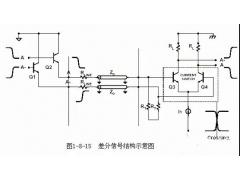 PCB设计基础知识