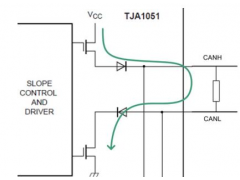 Can总线加共模电感是如何定义的?
