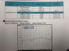 浅析宽频滤波器的功能参数