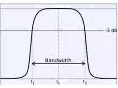 常见低通、高通、带通三种滤波器的工作原理
